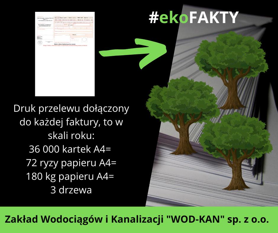 Grafika zawiera zdjęcie druku blankietu przekazu bankowego i strzałką w prawo skierowane jest na drzewa